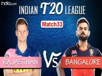 RR vs RCB – Match Highlights
