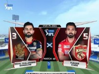 M48: RCB vs PBKS – Match Highlights